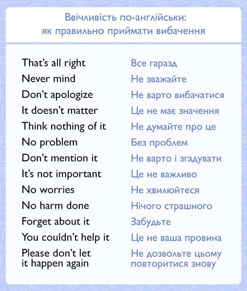 как принять извинение на английском