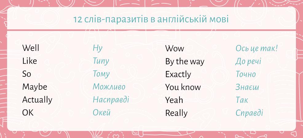 12 английских слов-паразитов