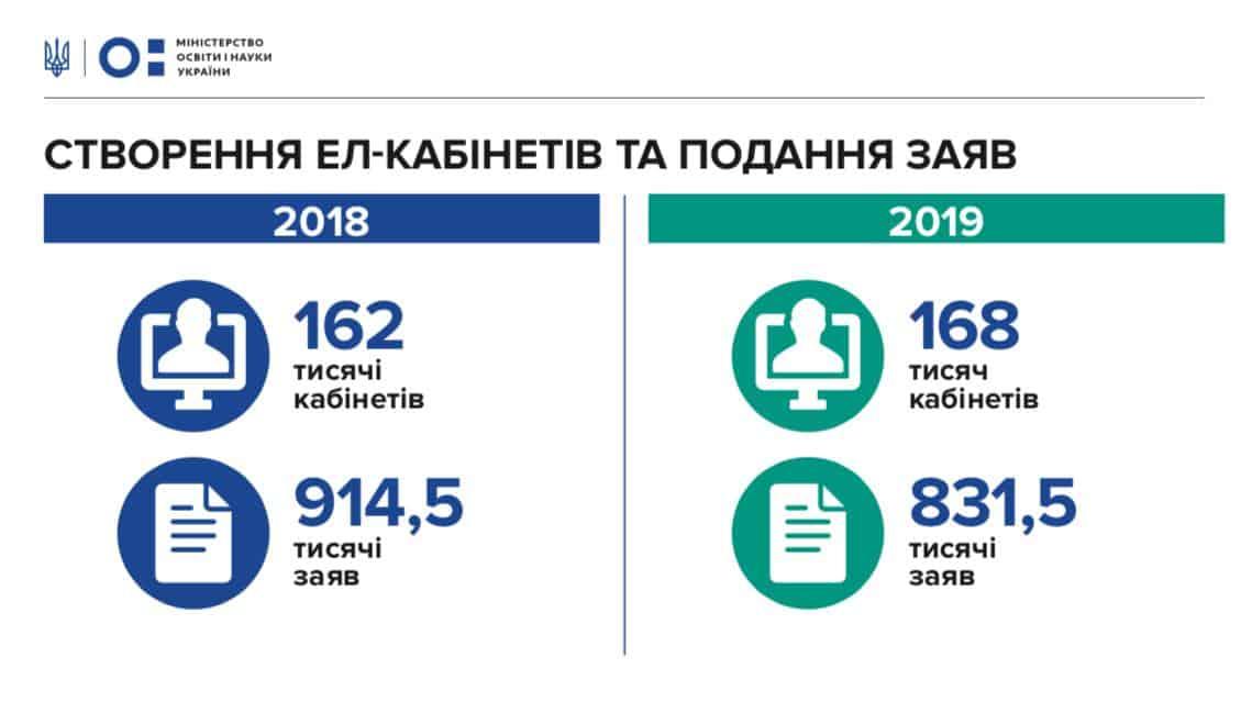 вступительная кампания-2018-2019