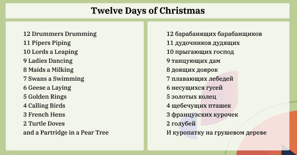 12 days of christmas gifts ru