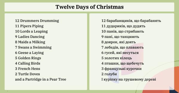 12 days of christmas gifts ua